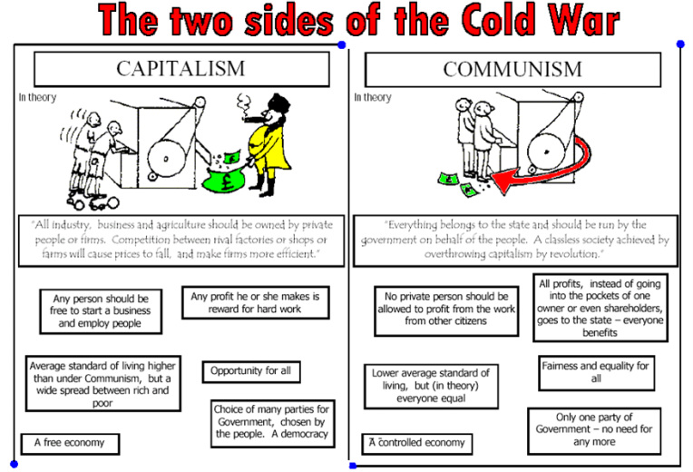 A comparison of the methods and causes of world war i and world war ii